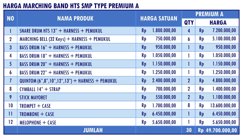 HARGA MARCHING BAND HTS SMP PREMIUM A_Mar17