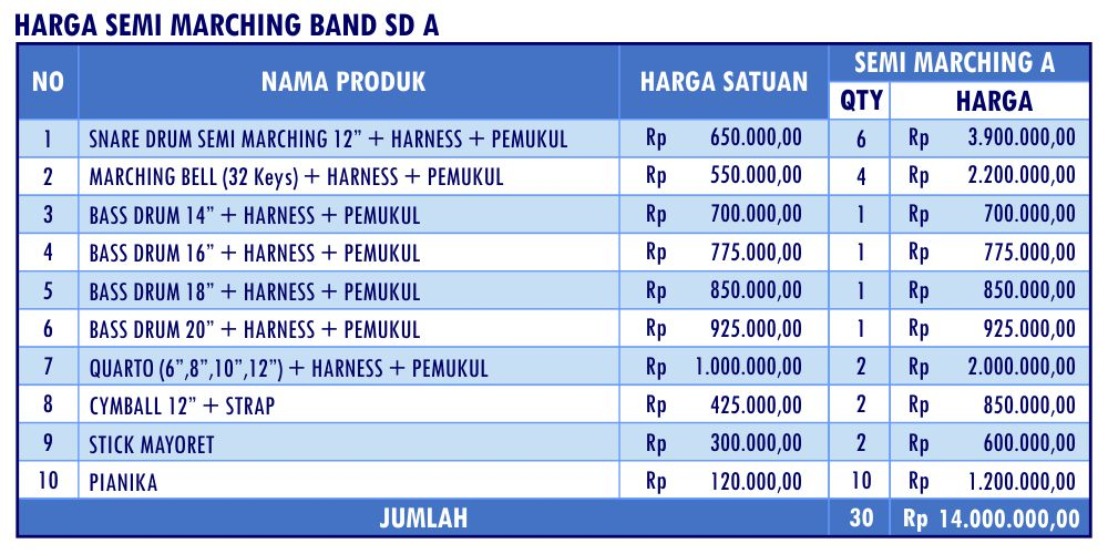 HARGA SEMI MARCHING SD A