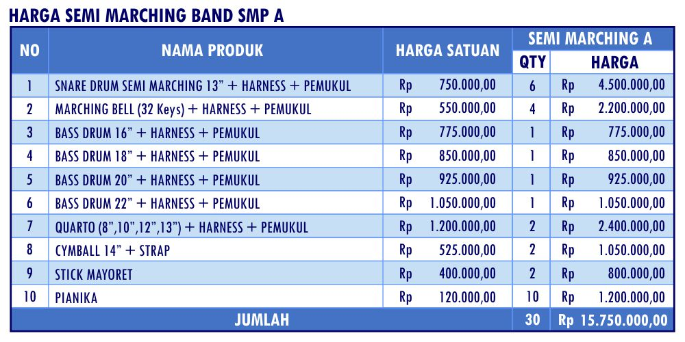 HARGA SEMI MARCHING SMP A
